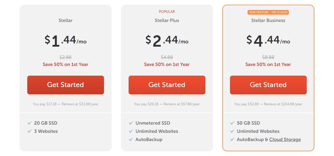 Best Cheap Hosting - NameCheap Plans