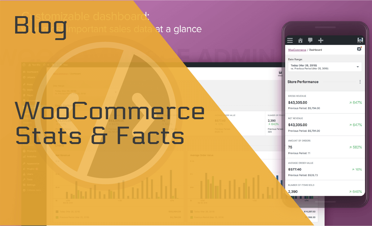 69 Crazy WooCommerce Stats & Facts You Should Know in 2020