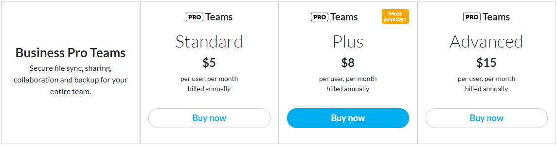 Sync Pricing