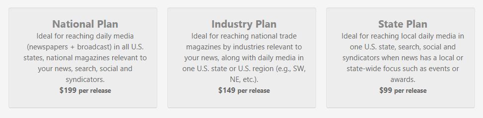 Send2Press Pricing