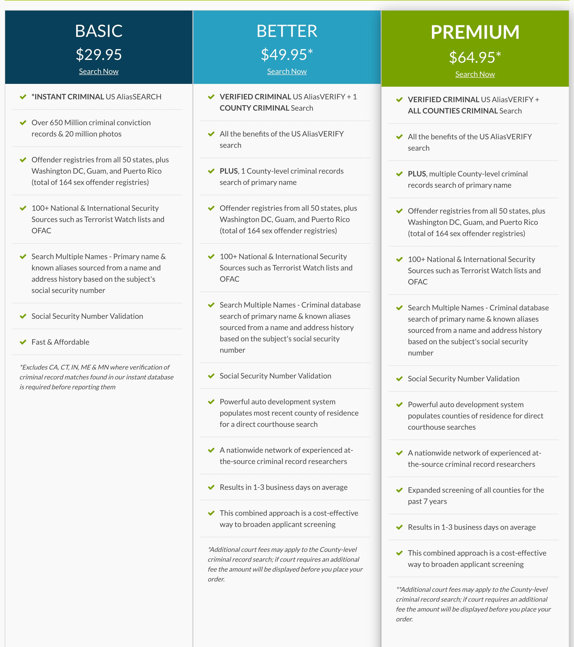 Backgroundchecks.com Pricing