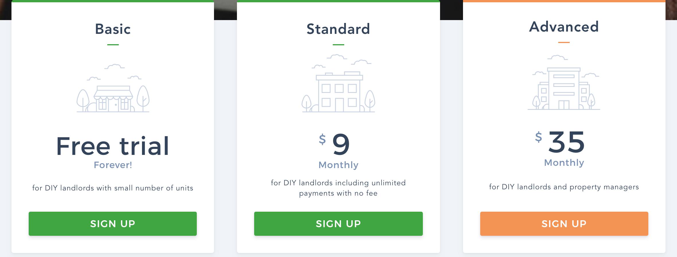 TenantCloud Pricing